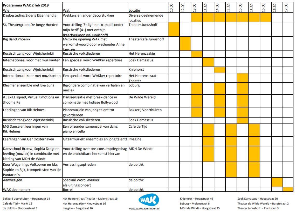 Programma WAK Wageningen - Week van de Amateurkunst Wageningen
